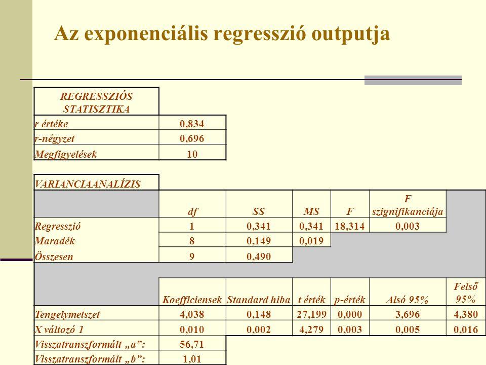 Az exponenciális regresszió outputja