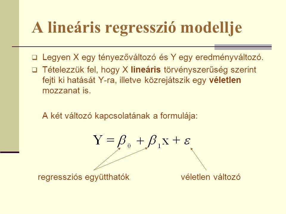 A lineáris regresszió modellje