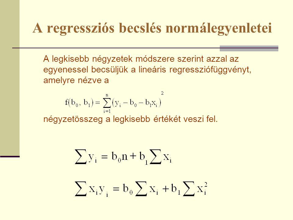 A regressziós becslés normálegyenletei