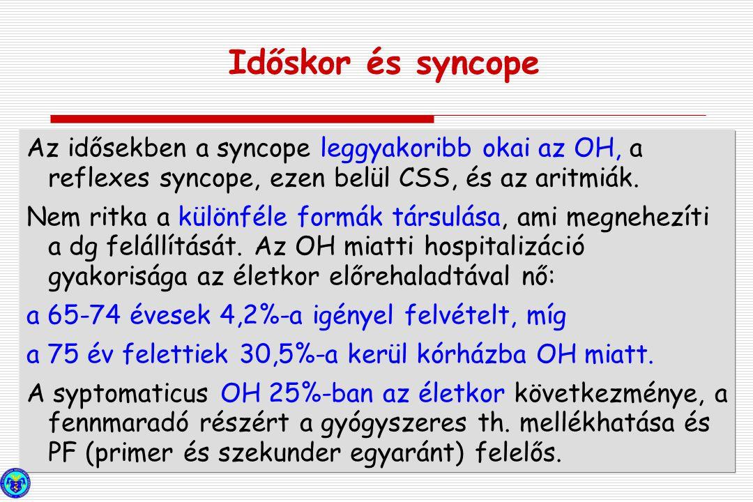 Időskor és syncope Az idősekben a syncope leggyakoribb okai az OH, a reflexes syncope, ezen belül CSS, és az aritmiák.