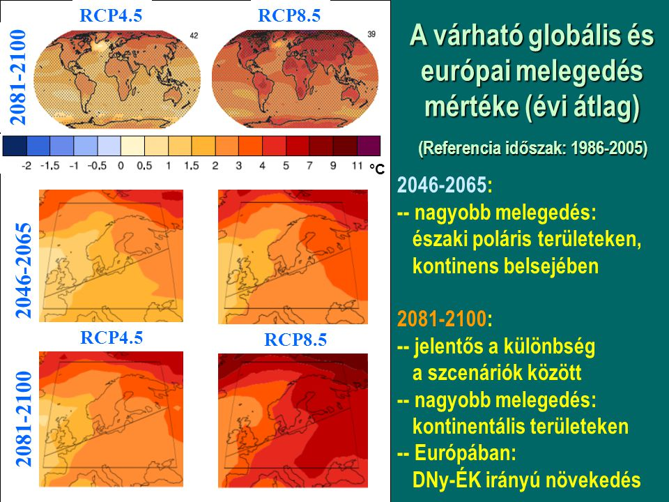 A várható globális és európai melegedés mértéke (évi átlag)