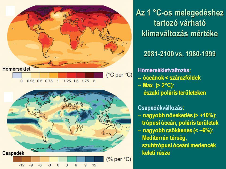 Az 1 °C-os melegedéshez tartozó várható klímaváltozás mértéke