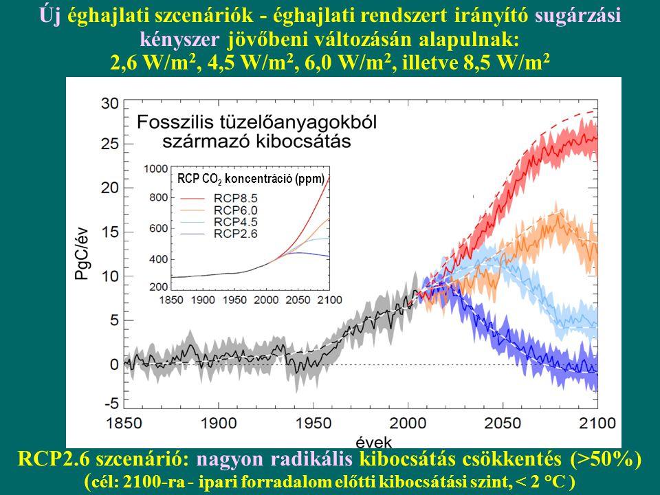 Új éghajlati szcenáriók - éghajlati rendszert irányító sugárzási kényszer jövőbeni változásán alapulnak: