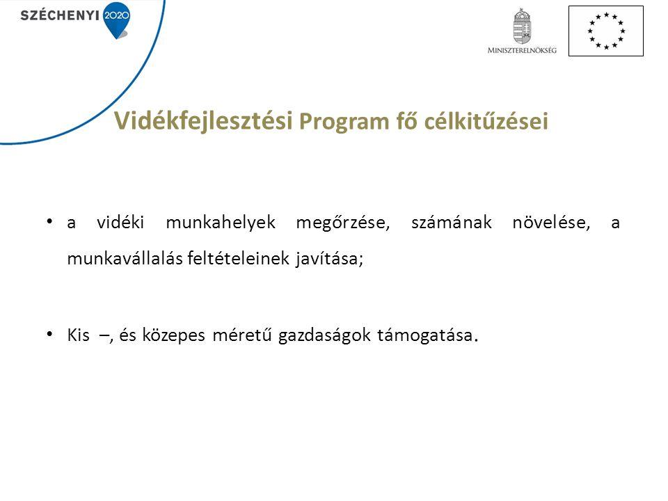 Vidékfejlesztési Program fő célkitűzései