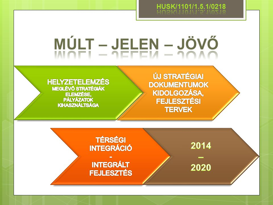 MÚLT – JELEN – JÖVŐ 2014 – 2020 HUSK/1101/1.5.1/0218