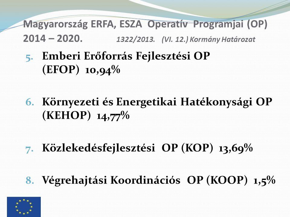 Magyarország ERFA, ESZA Operatív Programjai (OP) 2014 – 2020. 1322/2013. (VI. 12.) Kormány Határozat