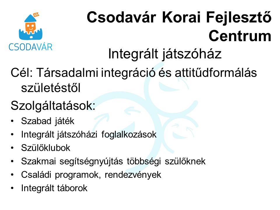 Csodavár Korai Fejlesztő Centrum