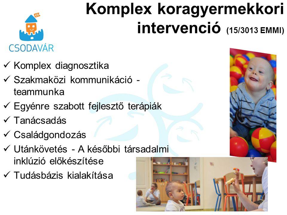 Komplex koragyermekkori intervenció (15/3013 EMMI)