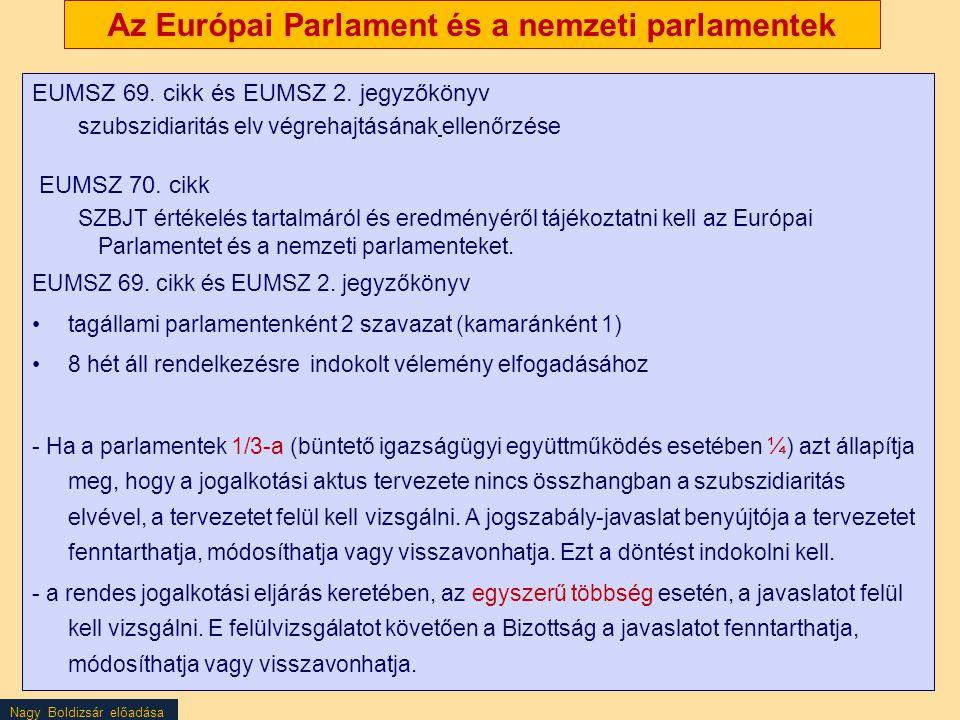 Az Európai Parlament és a nemzeti parlamentek