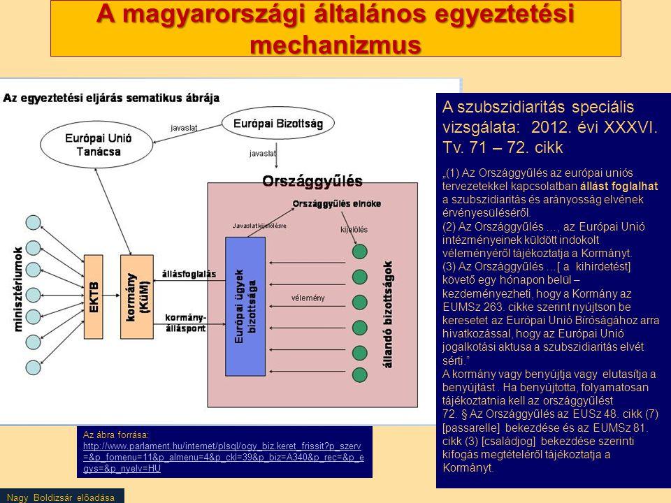 A magyarországi általános egyeztetési mechanizmus