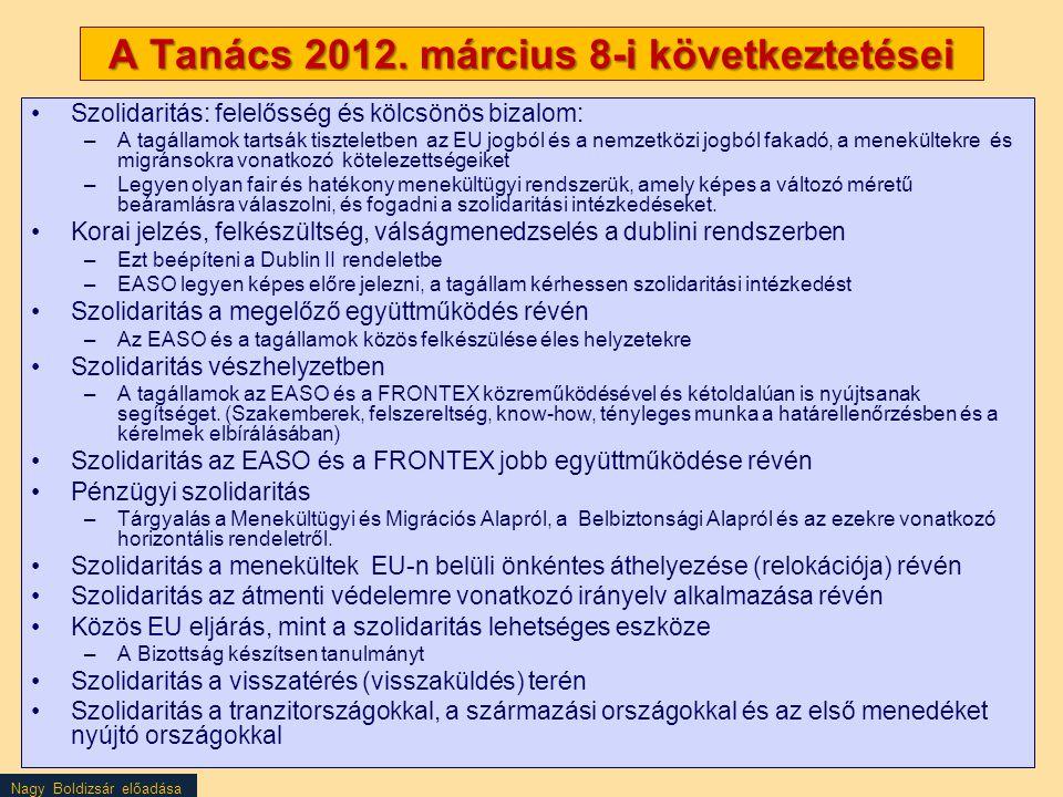 A Tanács 2012. március 8-i következtetései