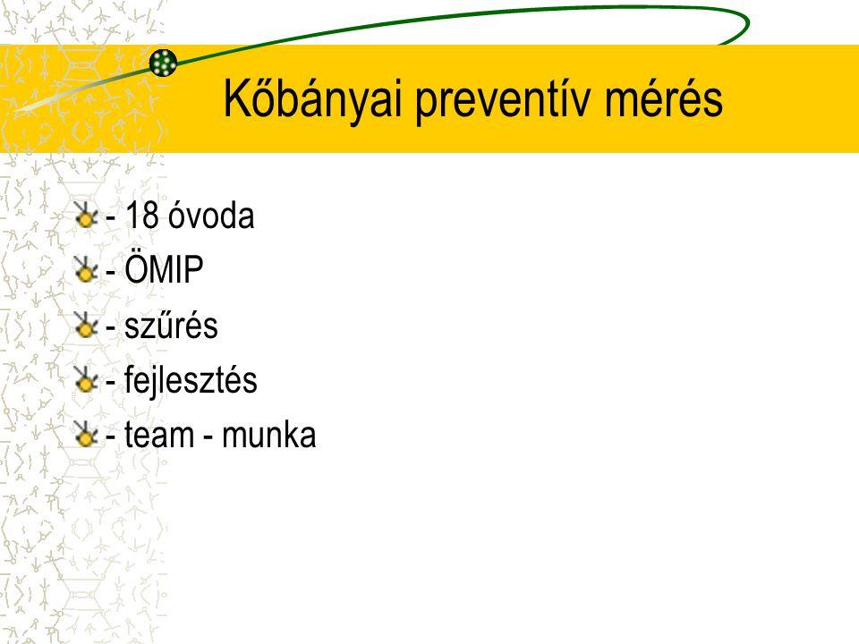 Kőbányai preventív mérés