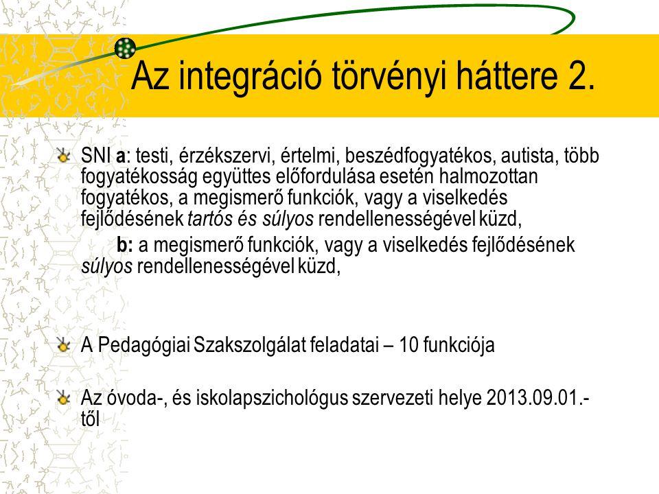 Az integráció törvényi háttere 2.