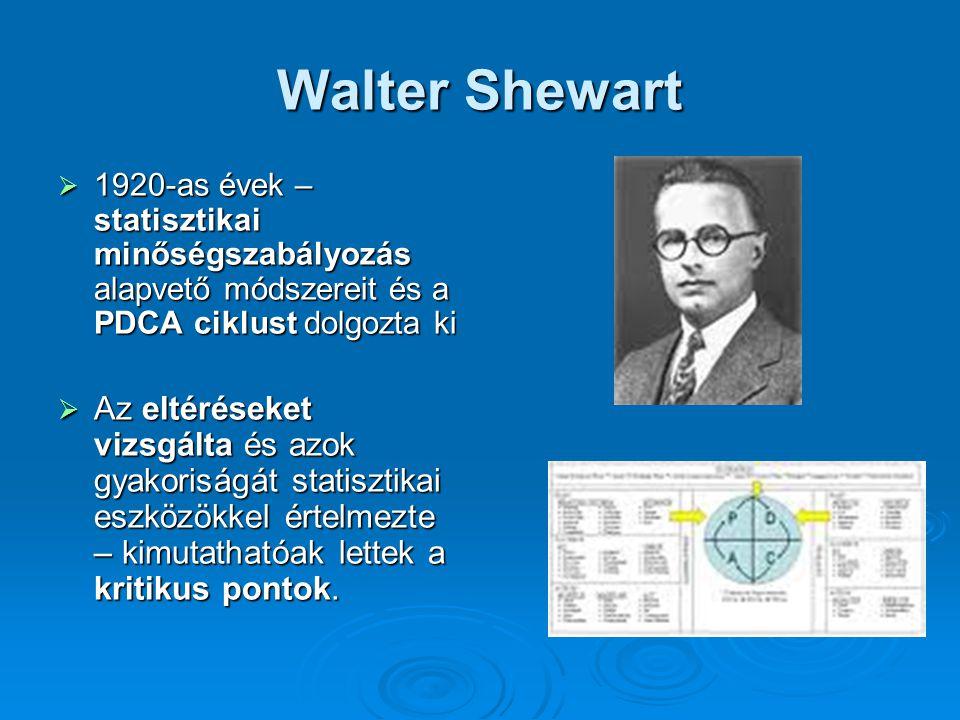 Walter Shewart 1920-as évek – statisztikai minőségszabályozás alapvető módszereit és a PDCA ciklust dolgozta ki.