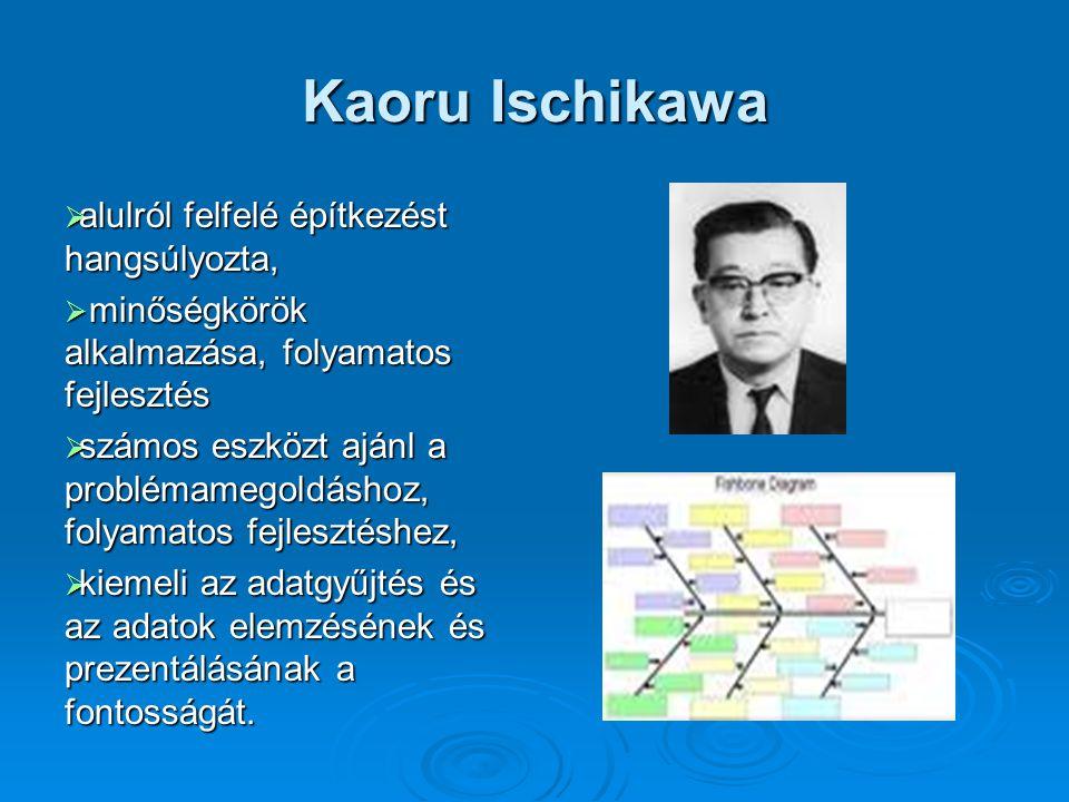 Kaoru Ischikawa alulról felfelé építkezést hangsúlyozta,