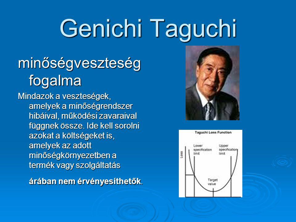 Genichi Taguchi minőségveszteség fogalma