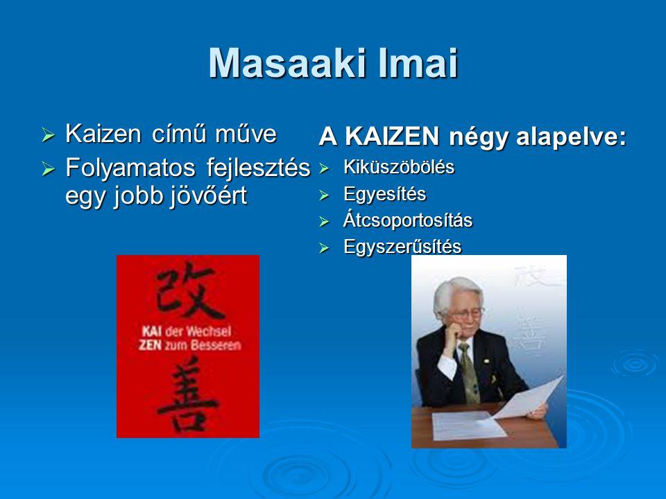 Masaaki Imai Kaizen című műve Folyamatos fejlesztés egy jobb jövőért