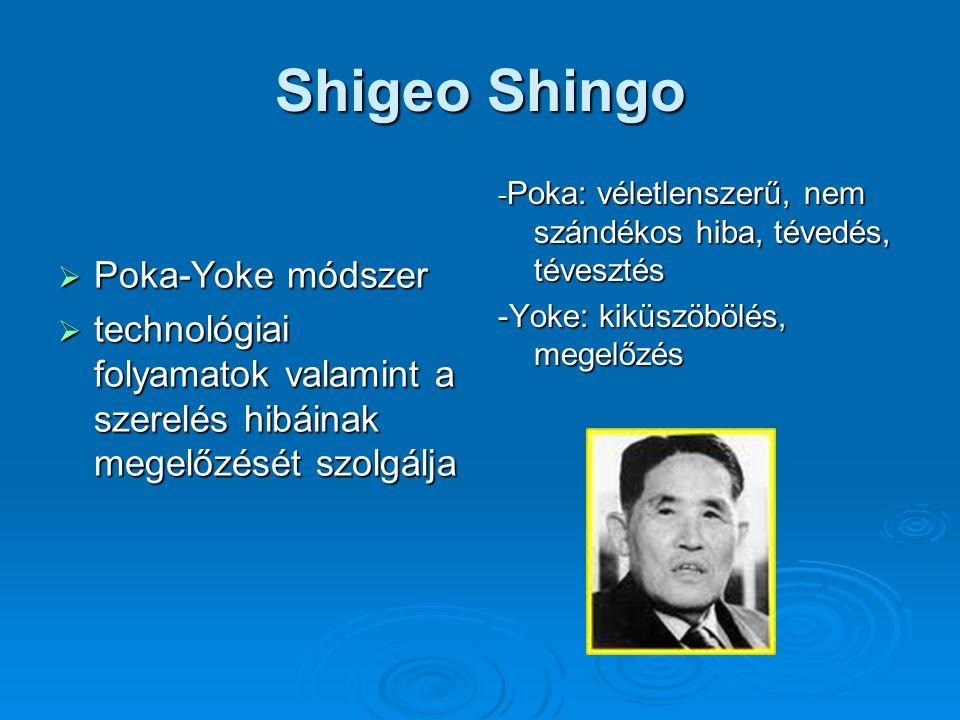 Shigeo Shingo Poka-Yoke módszer