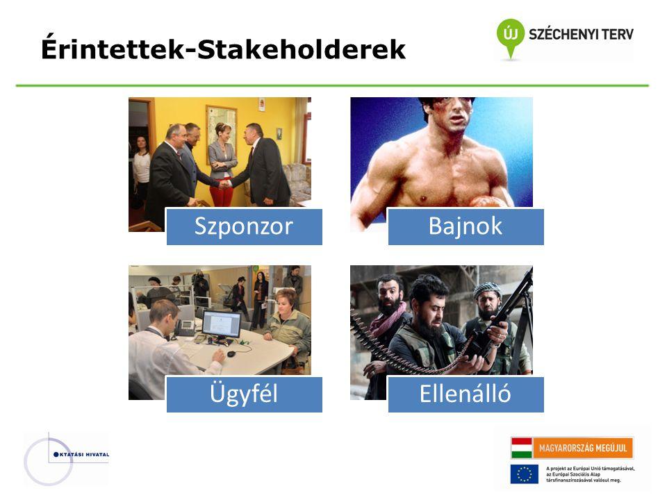 Érintettek-Stakeholderek