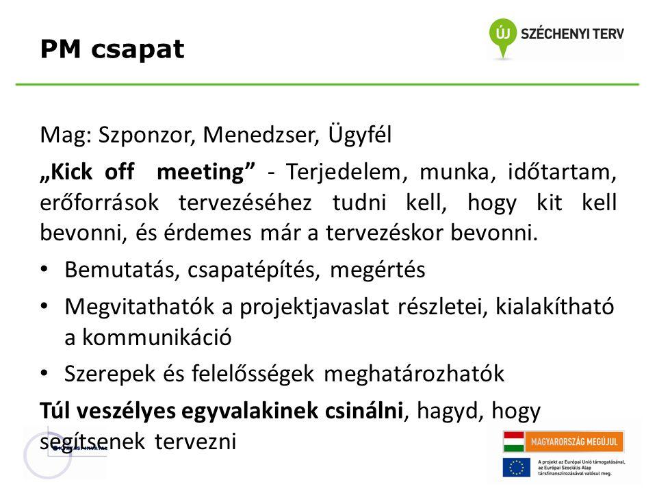 PM csapat Mag: Szponzor, Menedzser, Ügyfél.