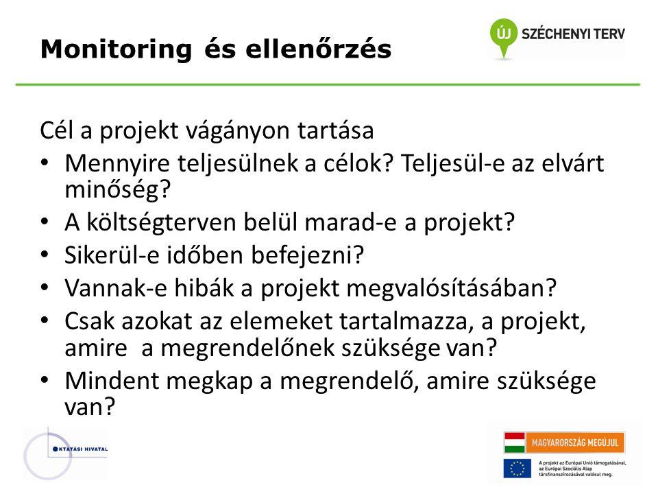 Monitoring és ellenőrzés