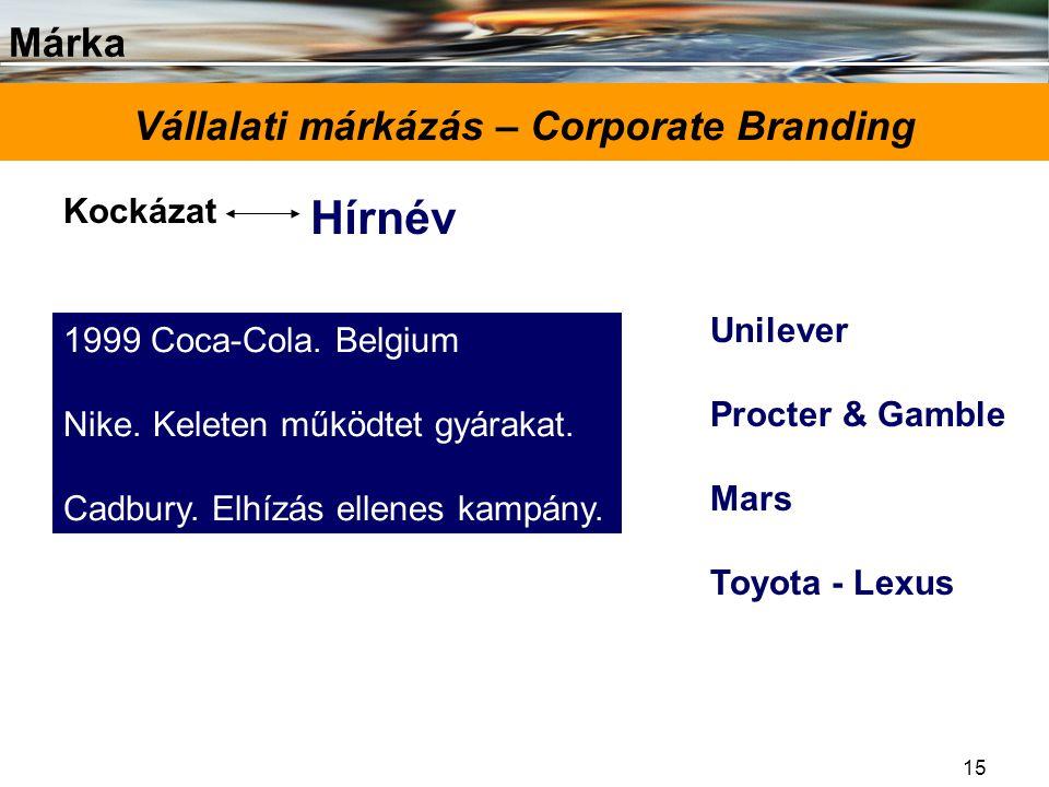 Vállalati márkázás – Corporate Branding