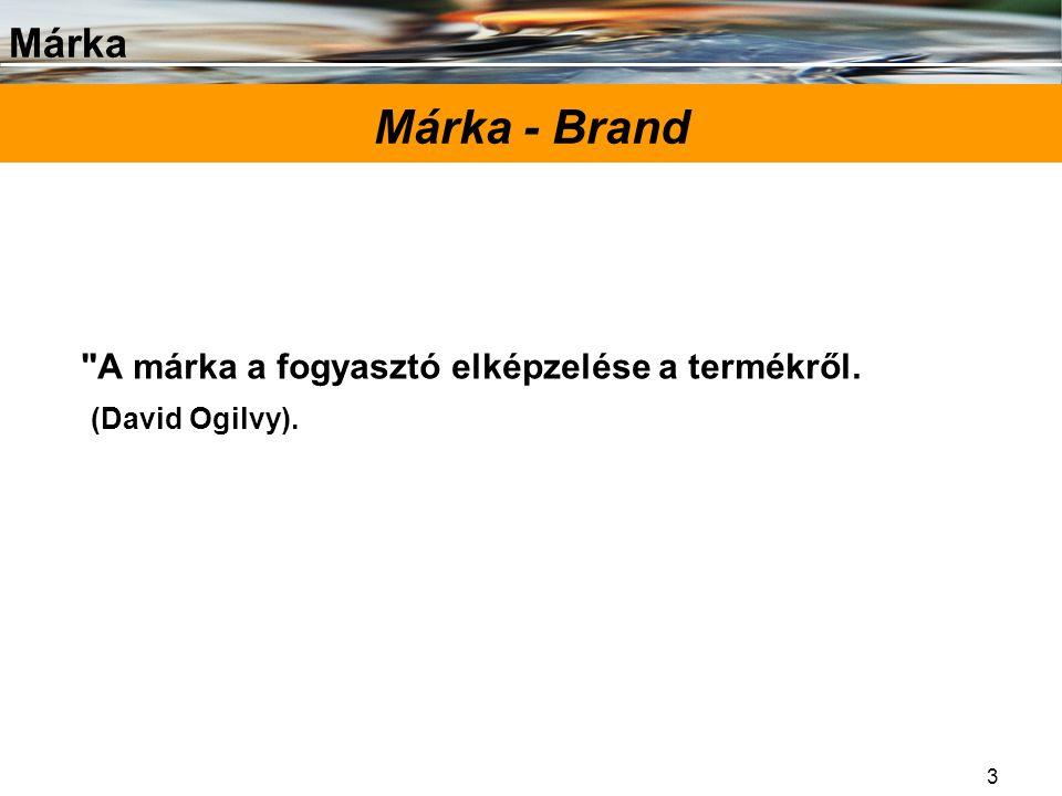 Márka - Brand A márka a fogyasztó elképzelése a termékről.