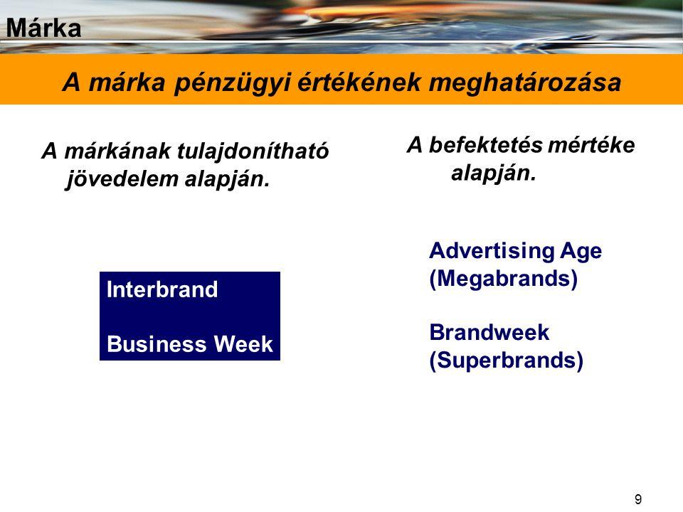 A márka pénzügyi értékének meghatározása