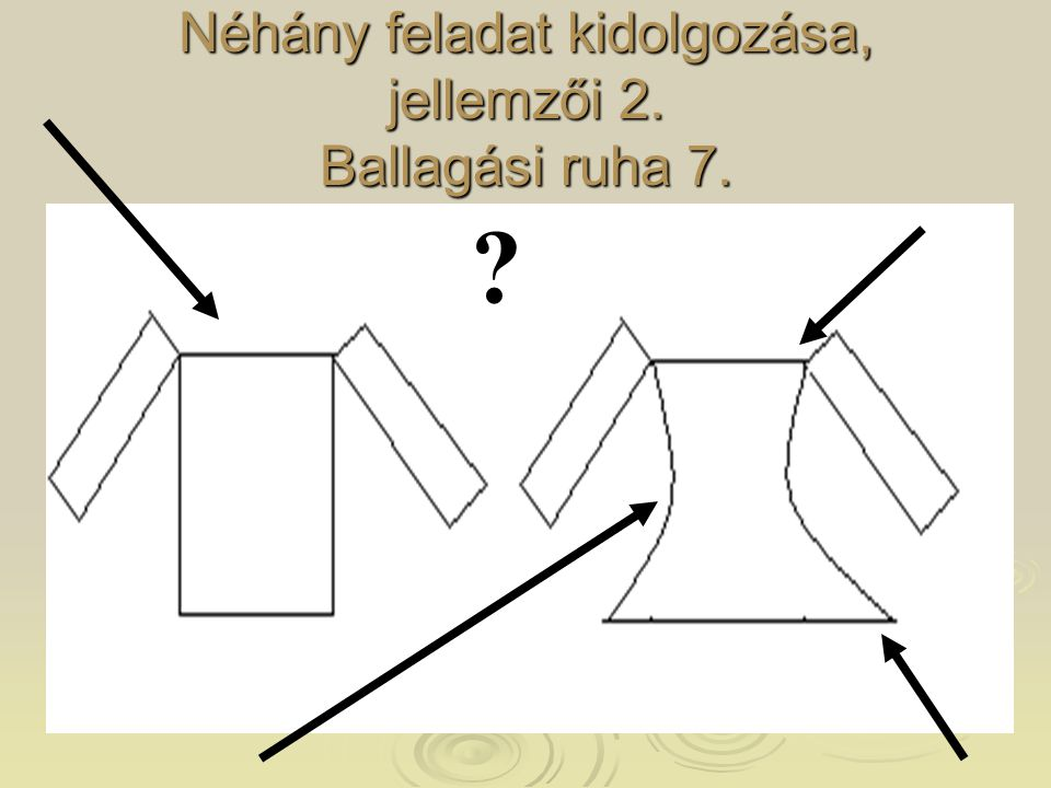Néhány feladat kidolgozása, jellemzői 2. Ballagási ruha 7.