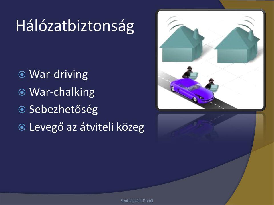 Hálózatbiztonság War-driving War-chalking Sebezhetőség