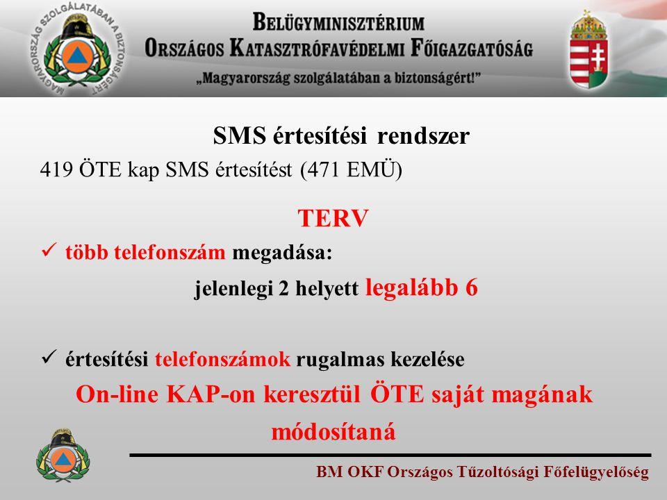 SMS értesítési rendszer