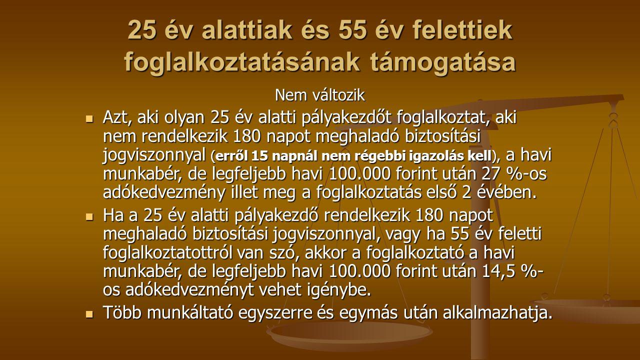 25 év alattiak és 55 év felettiek foglalkoztatásának támogatása