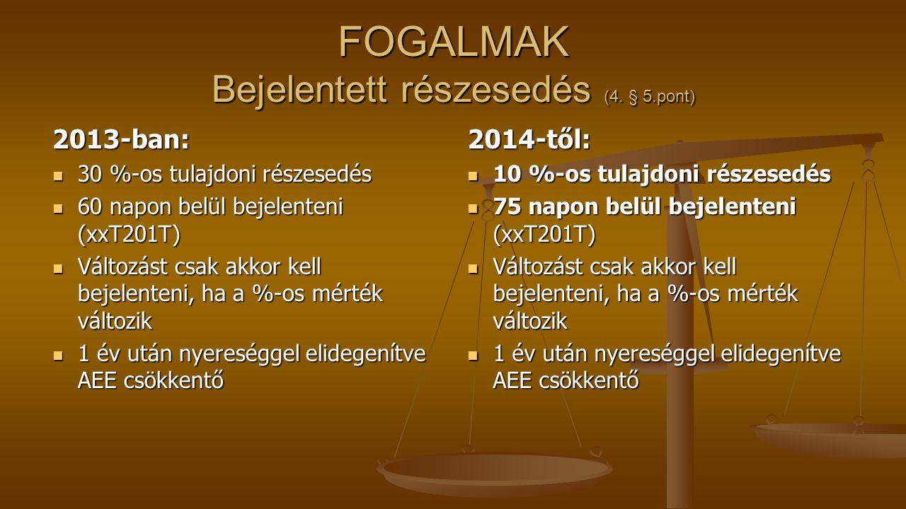 FOGALMAK Bejelentett részesedés (4. § 5.pont)