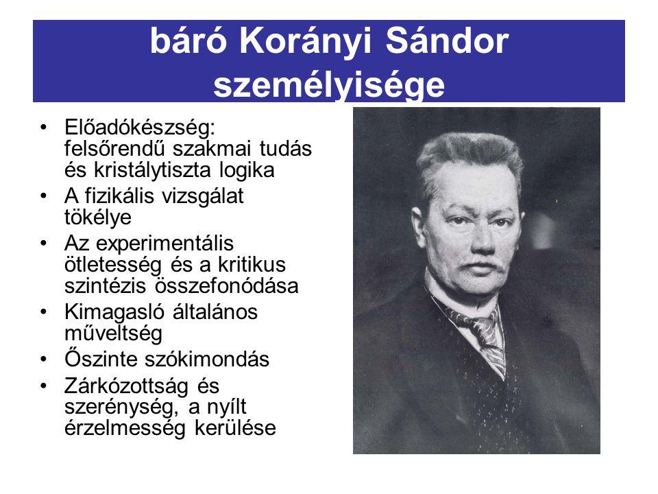 báró Korányi Sándor személyisége