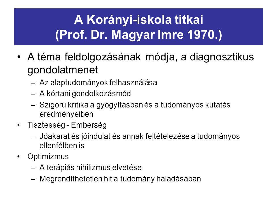 A Korányi-iskola titkai (Prof. Dr. Magyar Imre 1970.)
