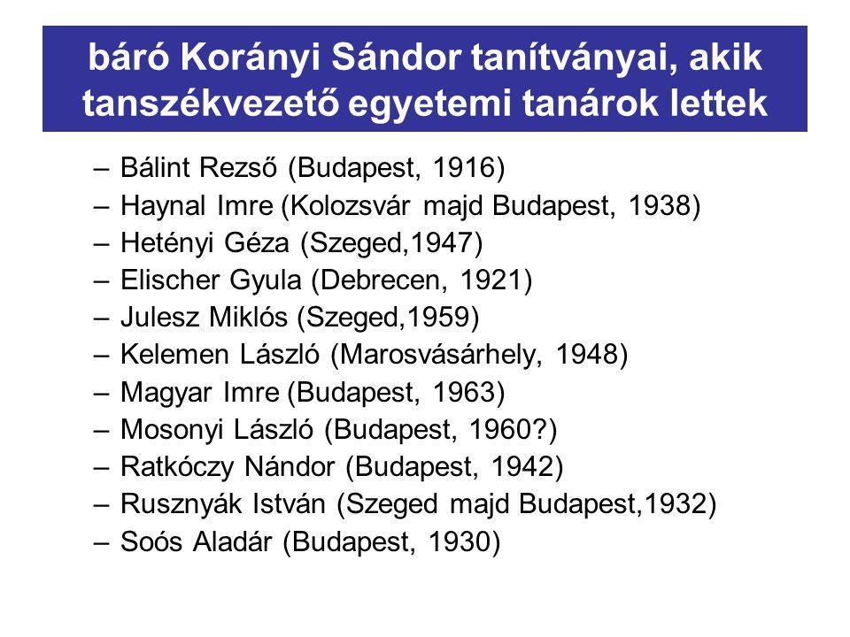 báró Korányi Sándor tanítványai, akik tanszékvezető egyetemi tanárok lettek