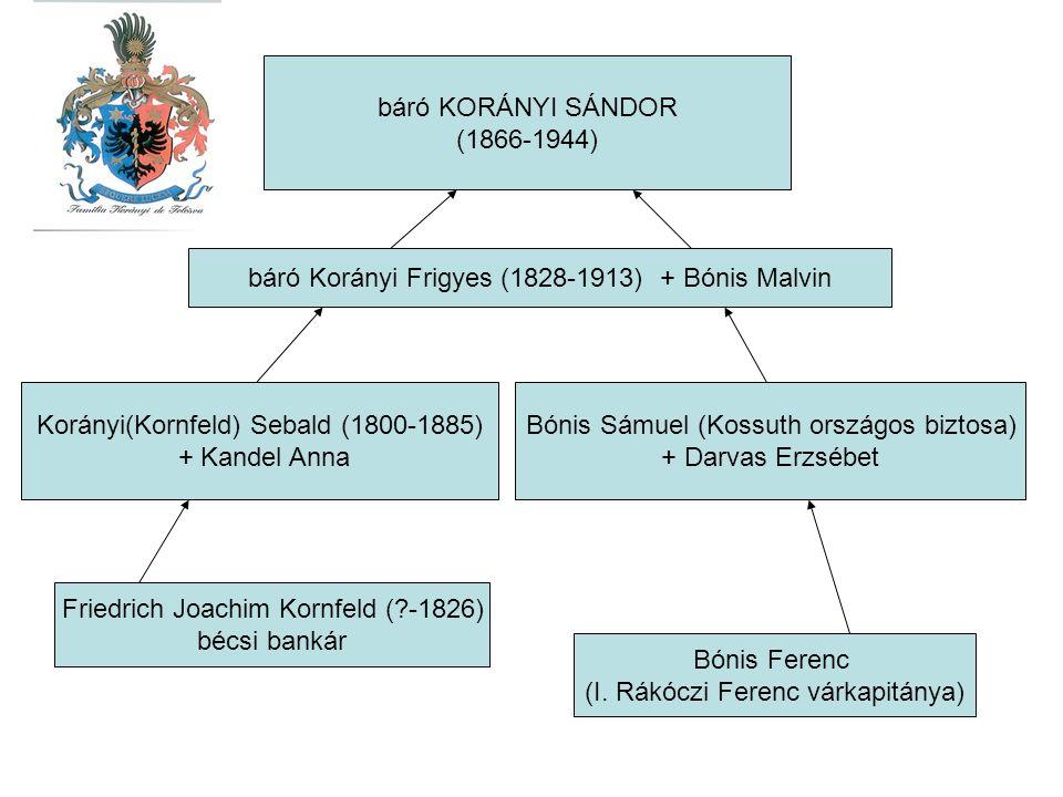 báró Korányi Frigyes (1828-1913) + Bónis Malvin