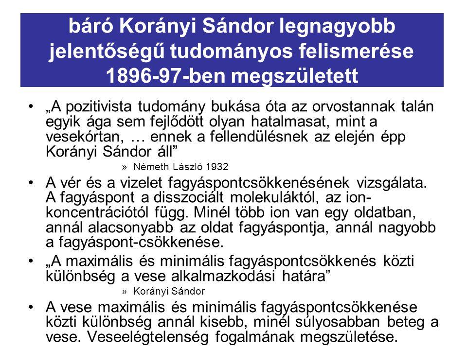 báró Korányi Sándor legnagyobb jelentőségű tudományos felismerése 1896-97-ben megszületett