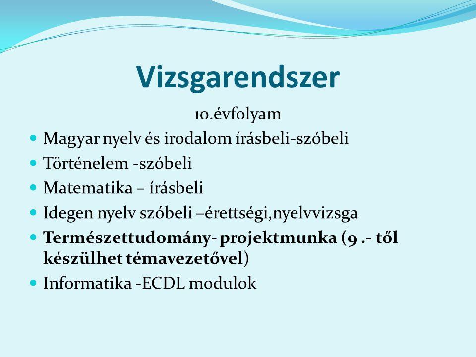 Vizsgarendszer 10.évfolyam Magyar nyelv és irodalom írásbeli-szóbeli