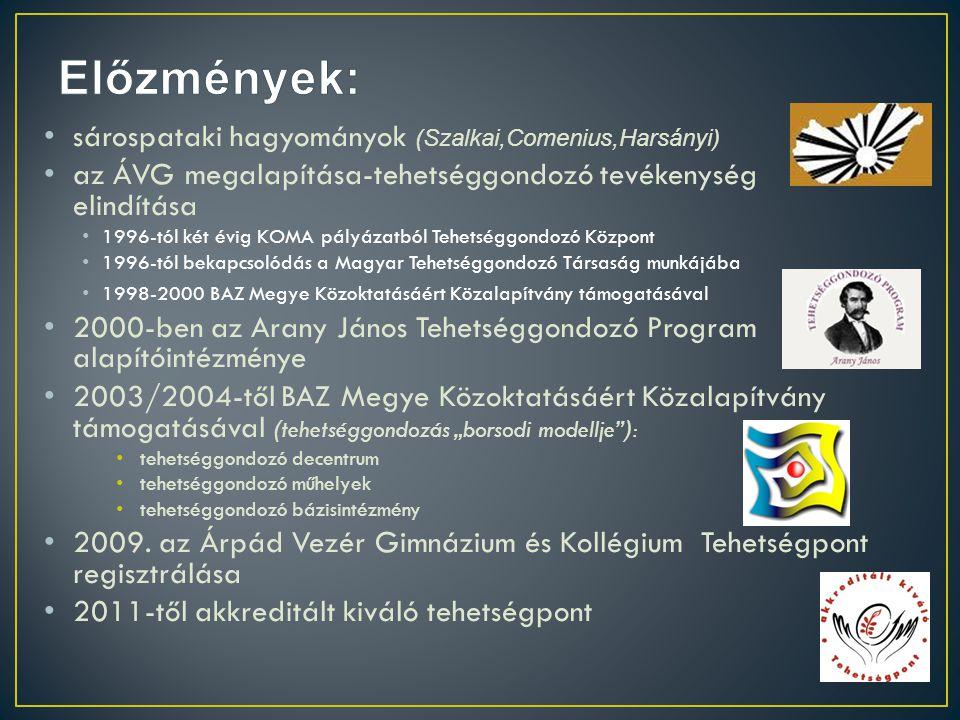 Előzmények: sárospataki hagyományok (Szalkai,Comenius,Harsányi)