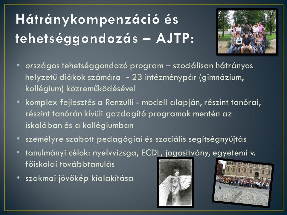 Hátránykompenzáció és tehetséggondozás – AJTP:
