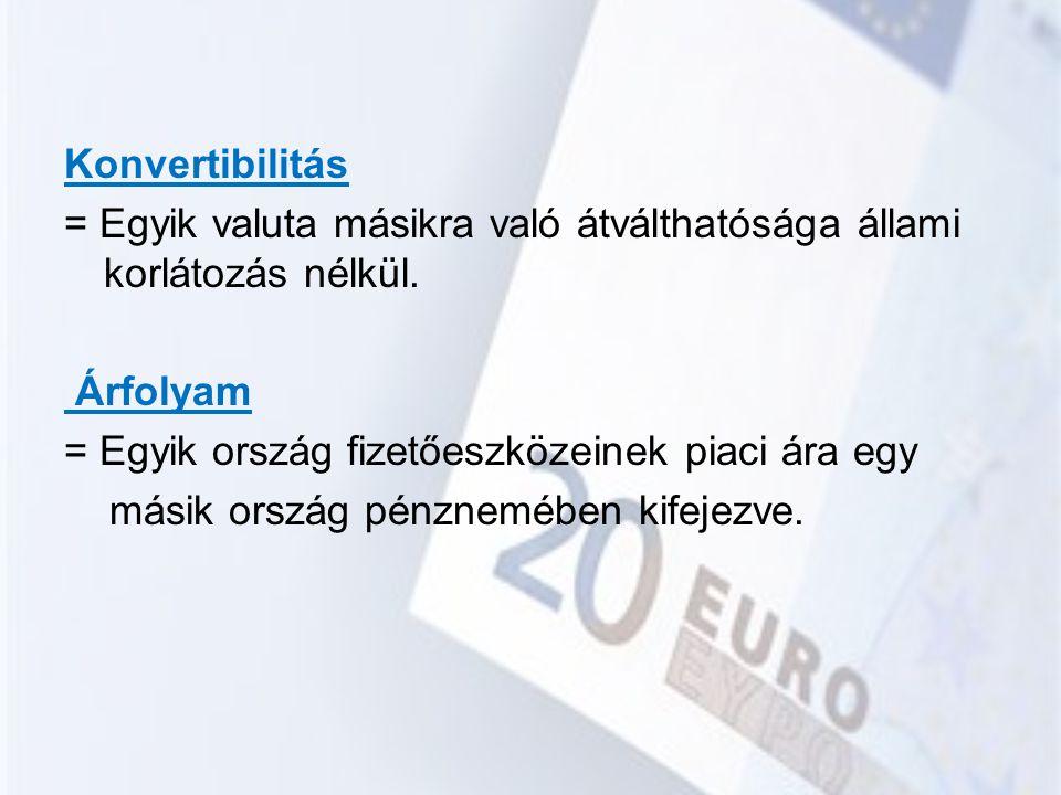 Konvertibilitás = Egyik valuta másikra való átválthatósága állami korlátozás nélkül. Árfolyam. = Egyik ország fizetőeszközeinek piaci ára egy.