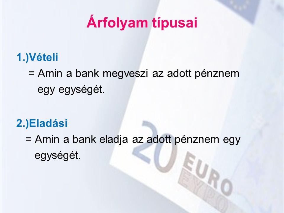 Árfolyam típusai 1.)Vételi = Amin a bank megveszi az adott pénznem
