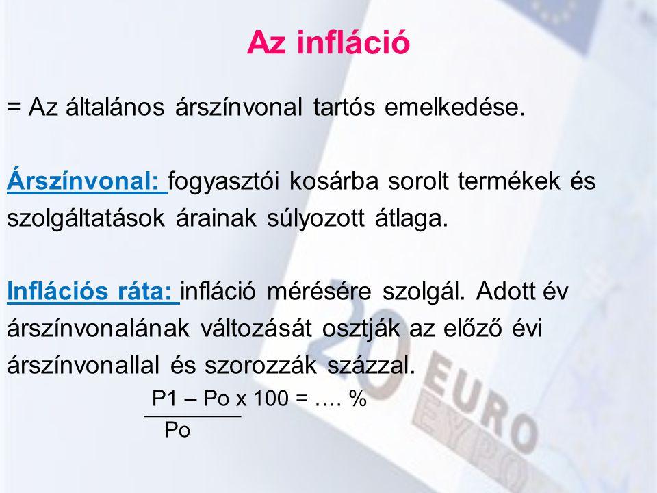Az infláció = Az általános árszínvonal tartós emelkedése.