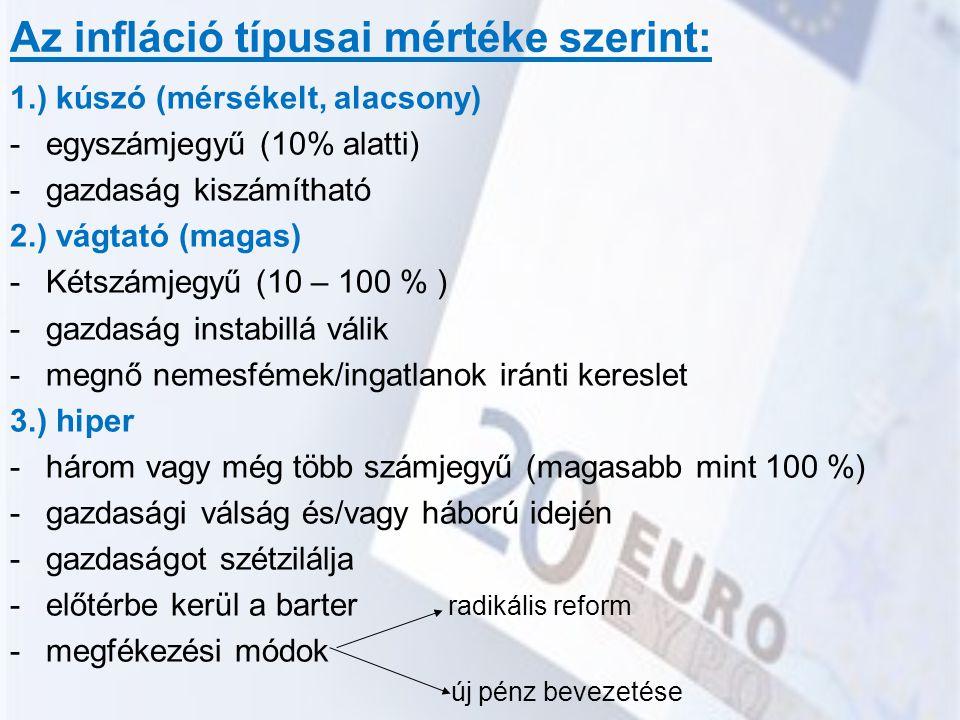 Az infláció típusai mértéke szerint:
