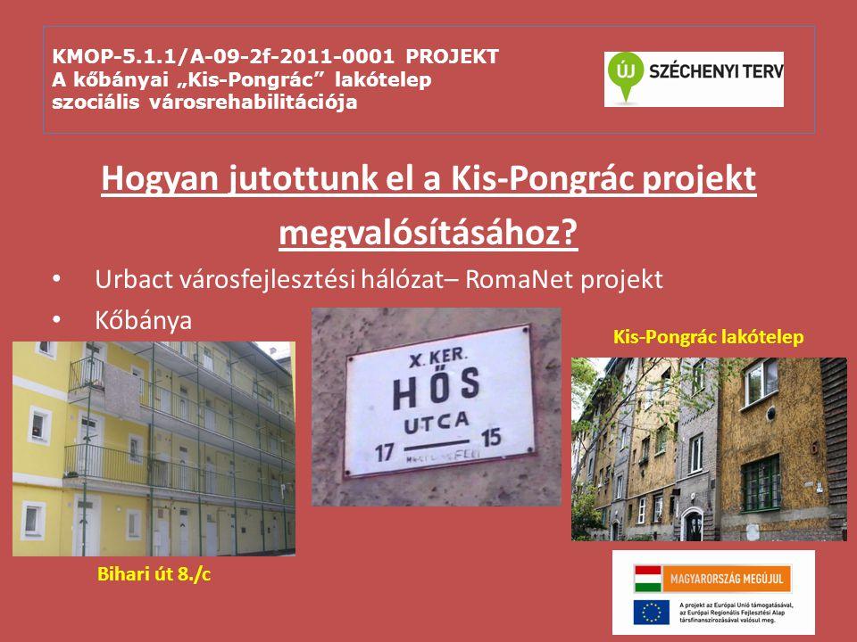 Hogyan jutottunk el a Kis-Pongrác projekt Kis-Pongrác lakótelep