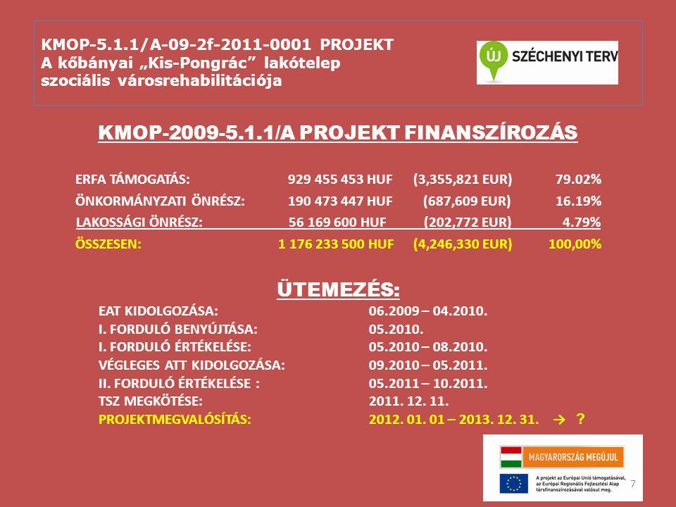 KMOP-2009-5.1.1/A PROJEKT FINANSZÍROZÁS ÜTEMEZÉS:
