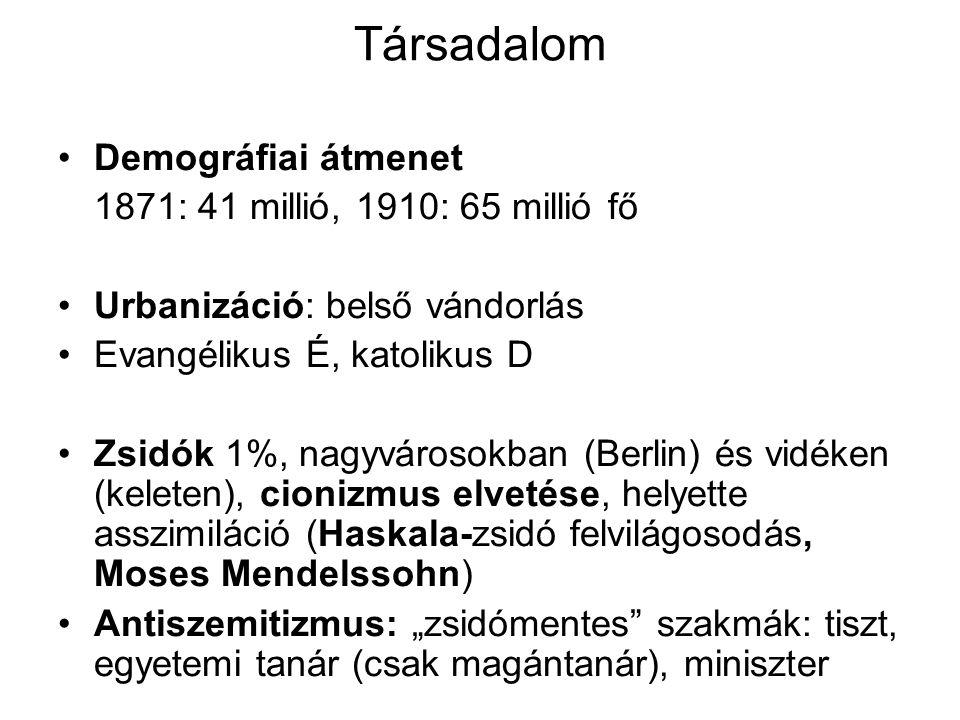 Társadalom Demográfiai átmenet 1871: 41 millió, 1910: 65 millió fő