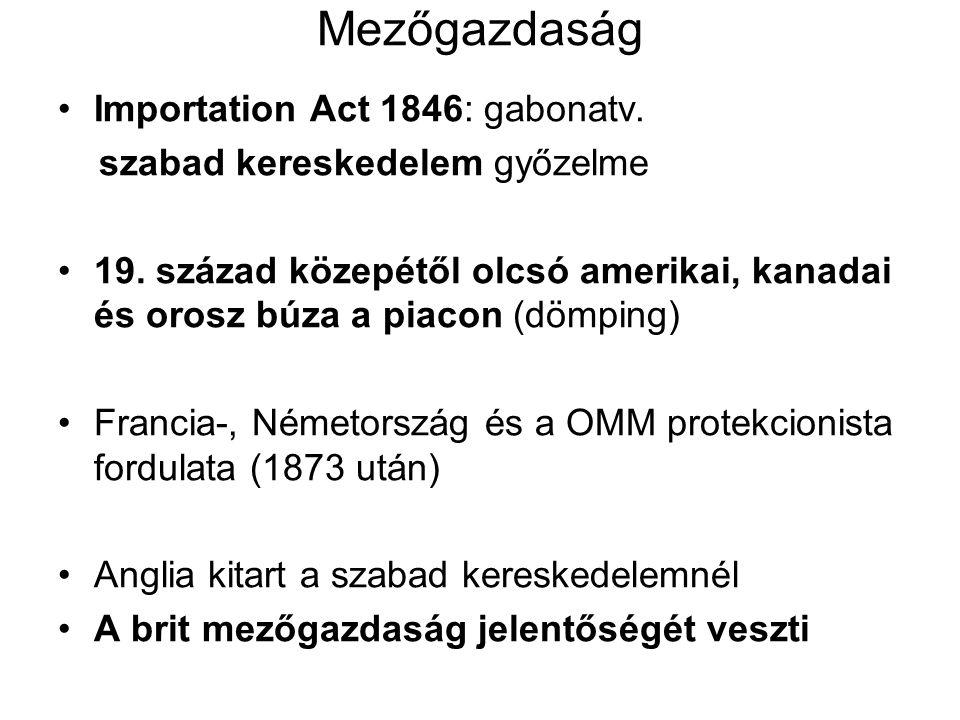 Mezőgazdaság Importation Act 1846: gabonatv.