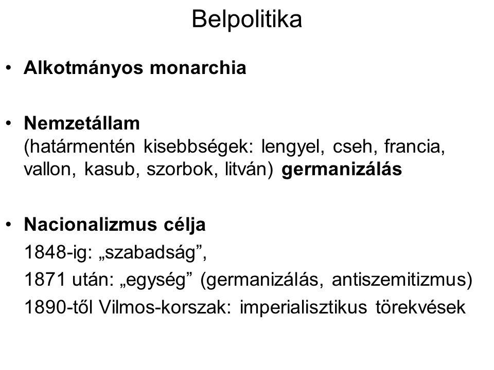 Belpolitika Alkotmányos monarchia